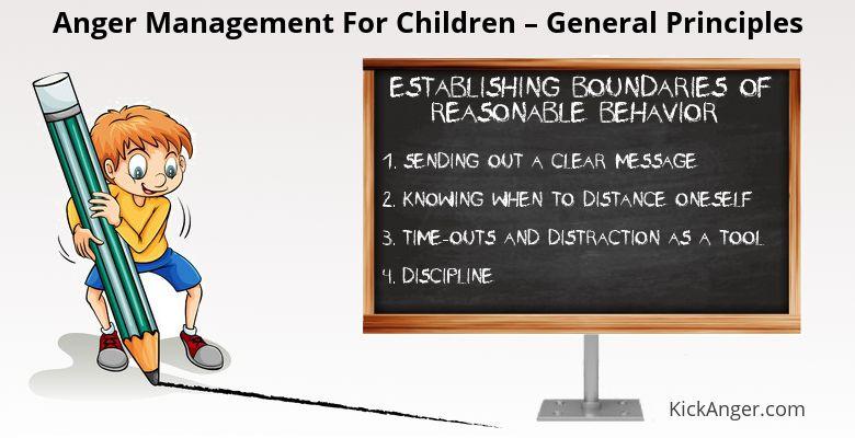 Anger Management For Children - General Principles