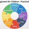 Anger Management for Children – Practical Approaches