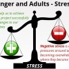 Anger and Adults – Stress