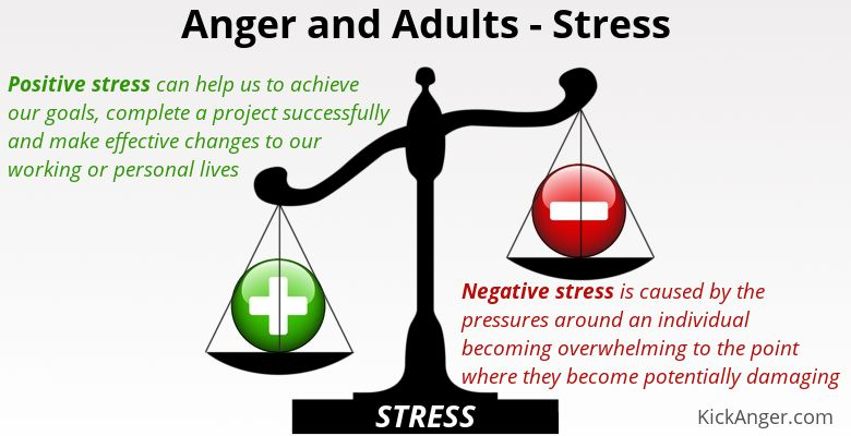 Anger and Adults - Stress