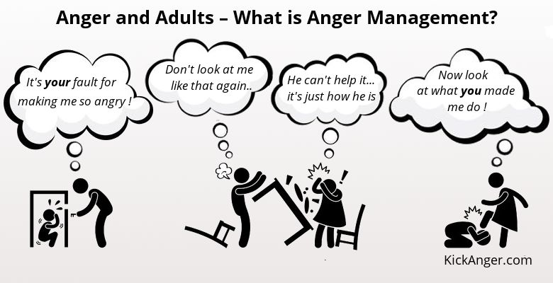 Anger and Adults - What is Anger Management